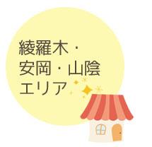 綾羅木・安岡・山陰の新築物件